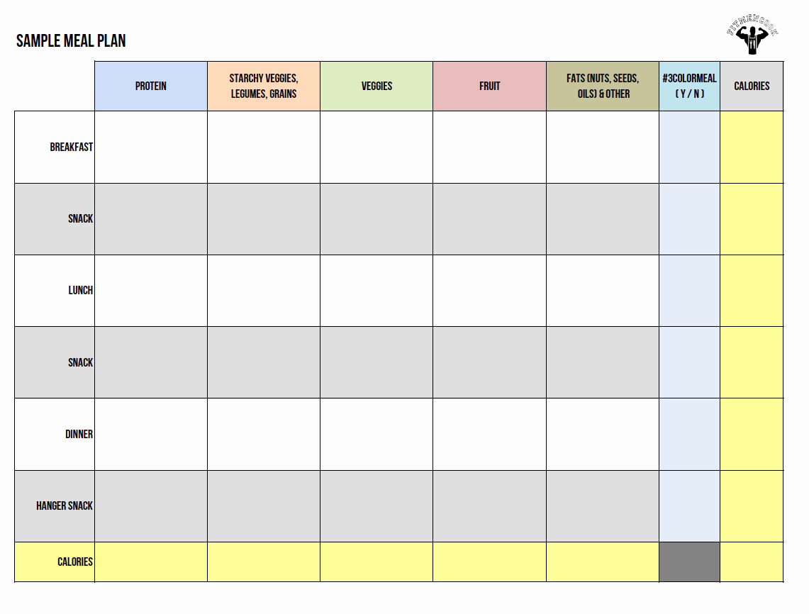 Meal Plan Calendar Template Beautiful How to Build A Meal Plan Tips & Hints