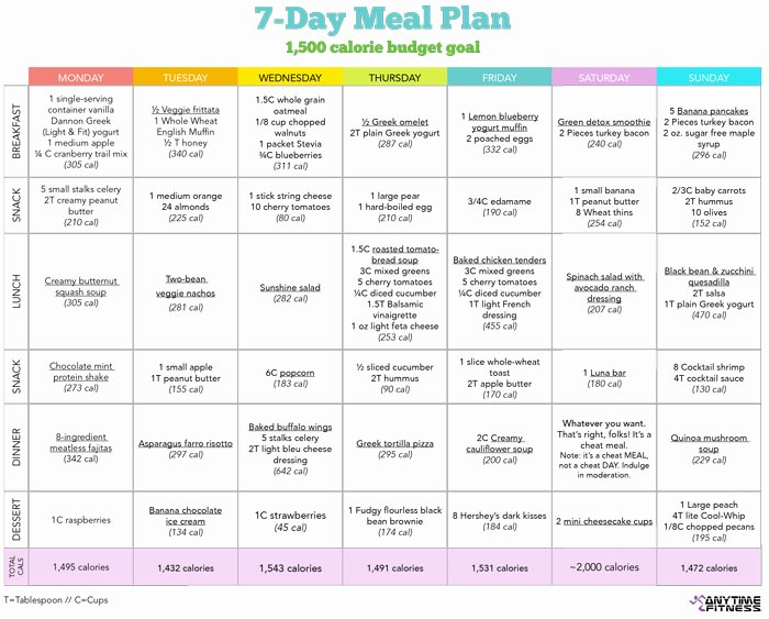Meal Plan Chart Template Unique Start Small 7 Day Healthy Diet Meal Plan