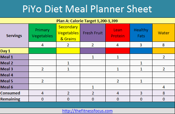 Meal Plan Excel Template Best Of Plan Shop and Succeed On the Piyo Diet with Printables