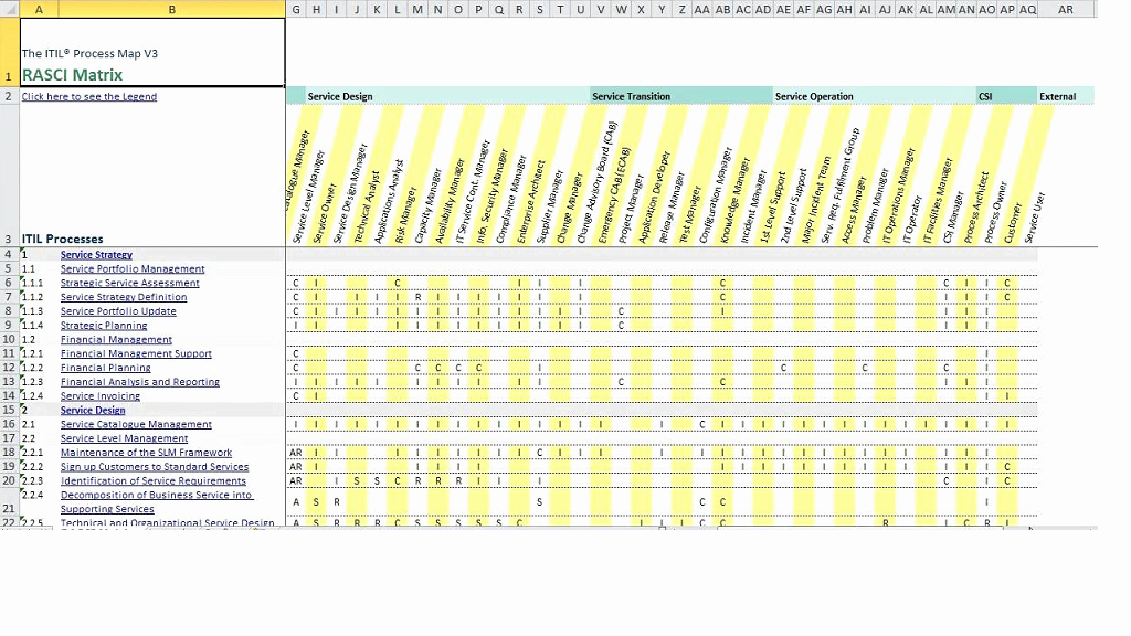 Microsoft Excel Raci Template Awesome Responsibilities Matrix Template Raci Matrix Template for