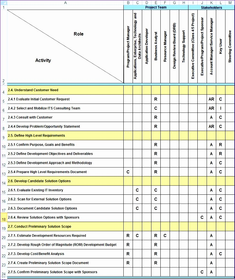 Microsoft Excel Raci Template Best Of 7 Free Raci Template Excel Exceltemplates Exceltemplates