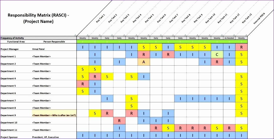 Microsoft Excel Raci Template Fresh 6 Raci Chart Template Excel Exceltemplates Exceltemplates