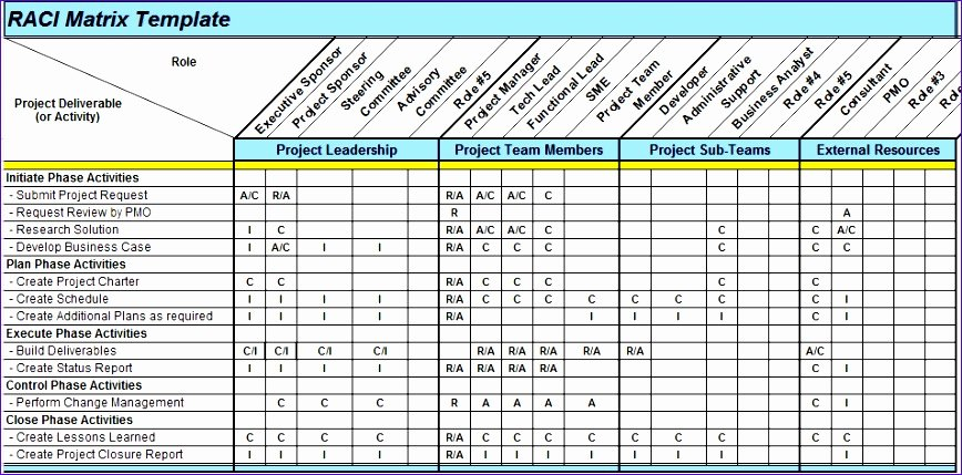Microsoft Excel Raci Template Luxury 10 Raci Template Excel Free Exceltemplates Exceltemplates