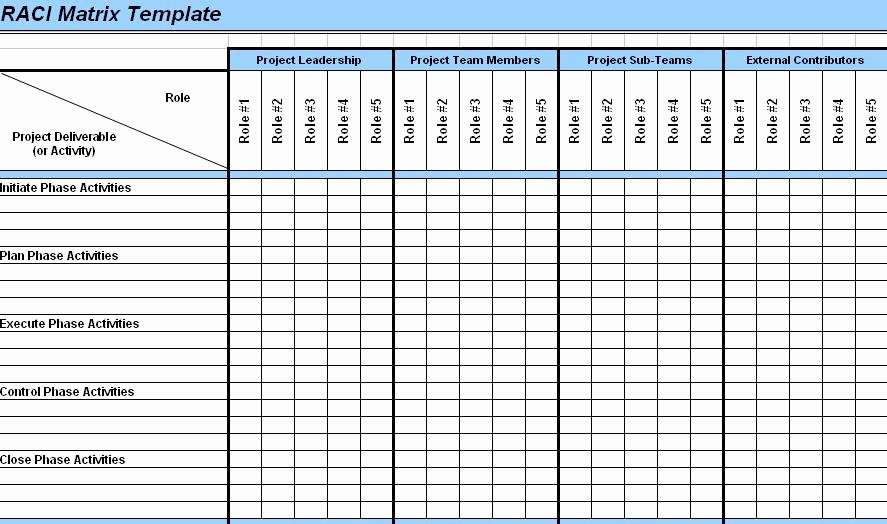 Microsoft Excel Raci Template Luxury Art Of Project Management Raci Chart