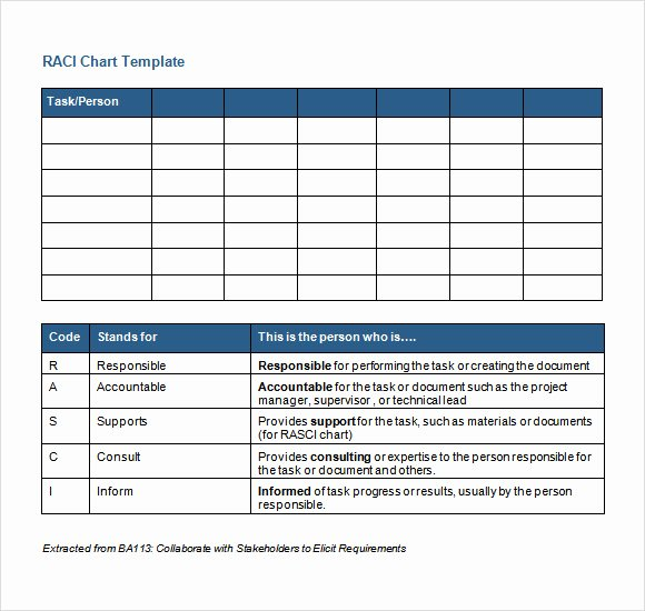 Microsoft Excel Raci Template Unique Sample Raci Chart 6 Free Documents In Pdf Word Excel