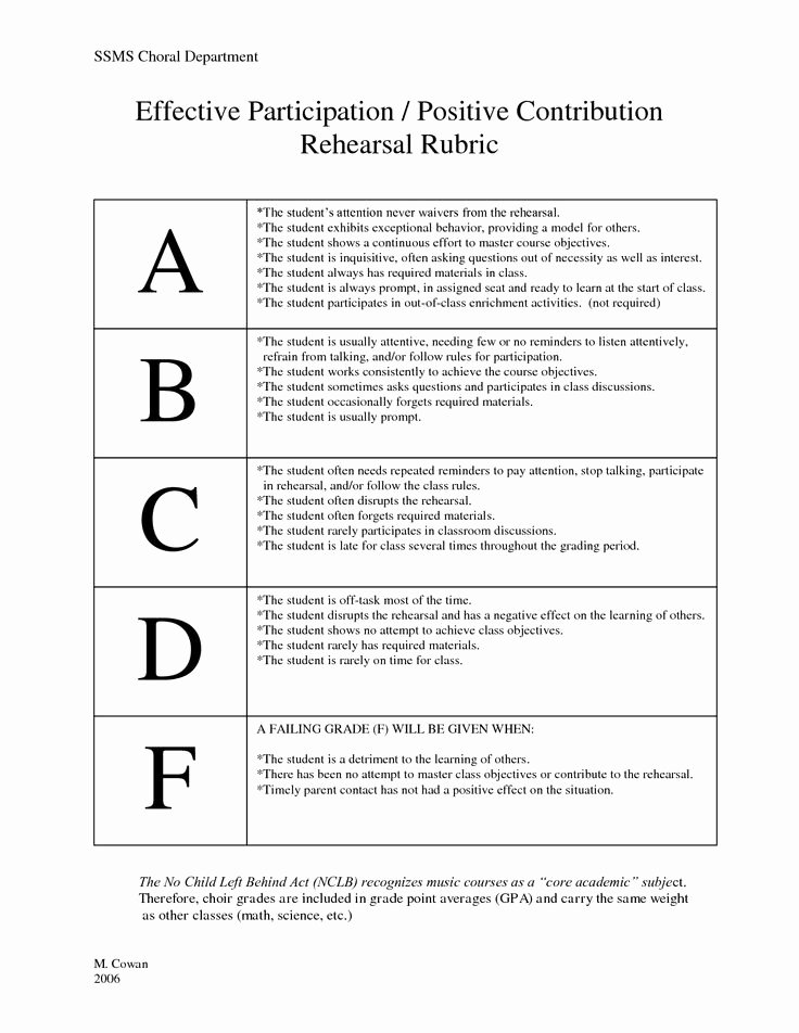 Middle School Lesson Plan Template Inspirational Middle School Choir Lesson Plan Template