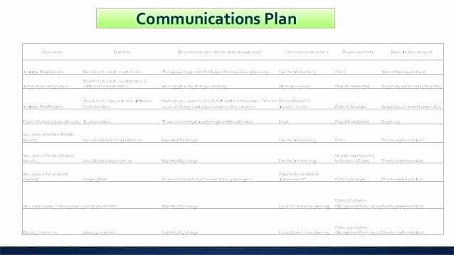 Ministry Strategic Plan Template Fresh Strategic Planning Template Free Unique Ministry Plan