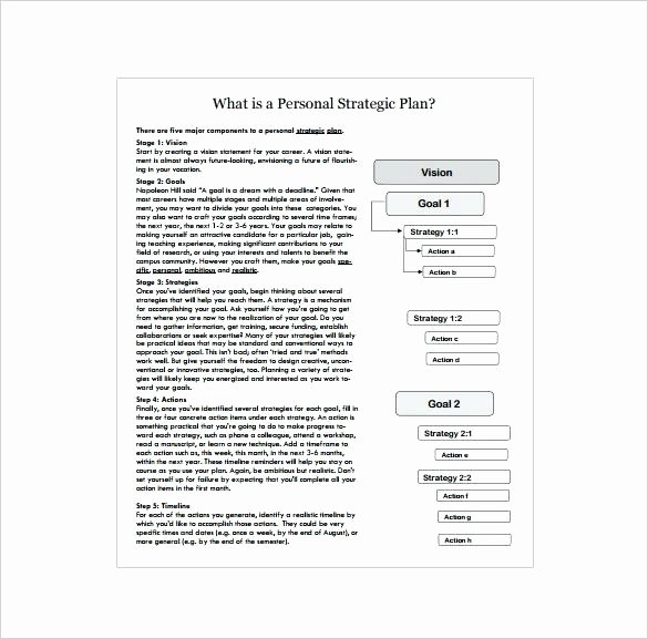 Ministry Strategic Plan Template New Ministry Strategic Plan Template – Baomoidayfo