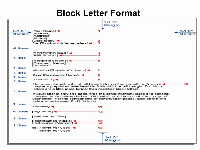 Modified Block Letter format Awesome formation Of Business Letter