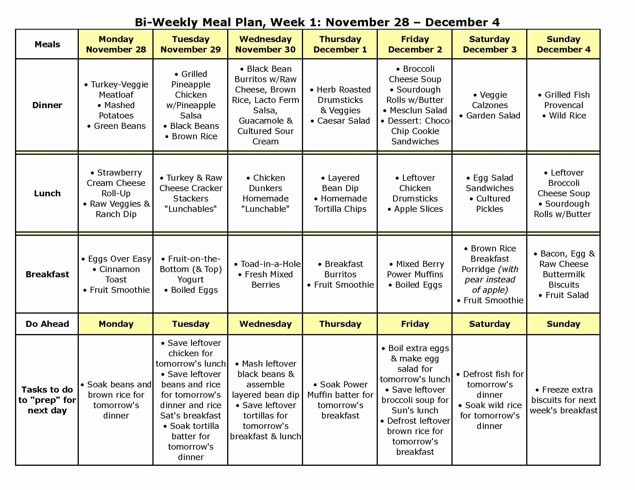 Monthly Meal Plan Template Inspirational Bi Weekly Meal Plan 9a Has Recipes too