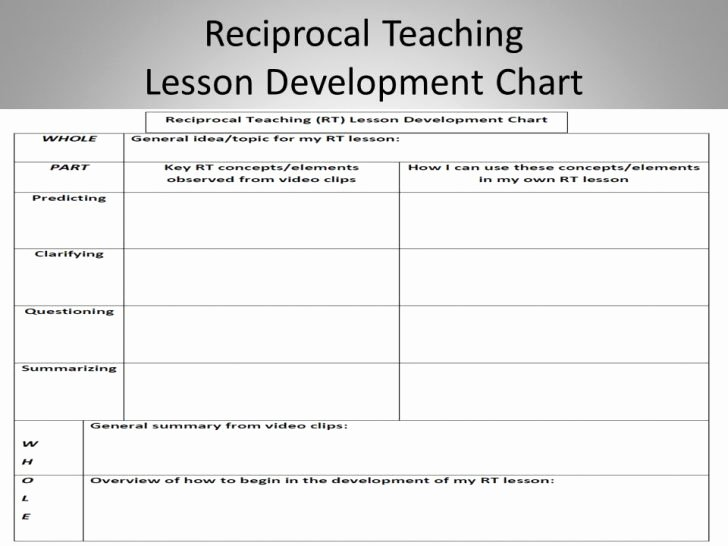 Mopta Lesson Plan Template Beautiful Mopta Lesson Plan Template Sample Lesson Plan format 8