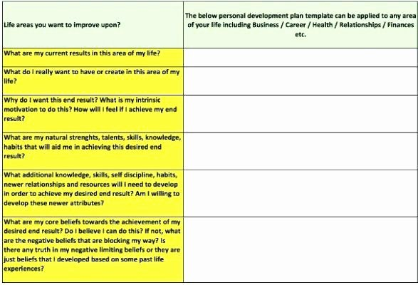 Mopta Lesson Plan Template Best Of Professional Development Plan Sample