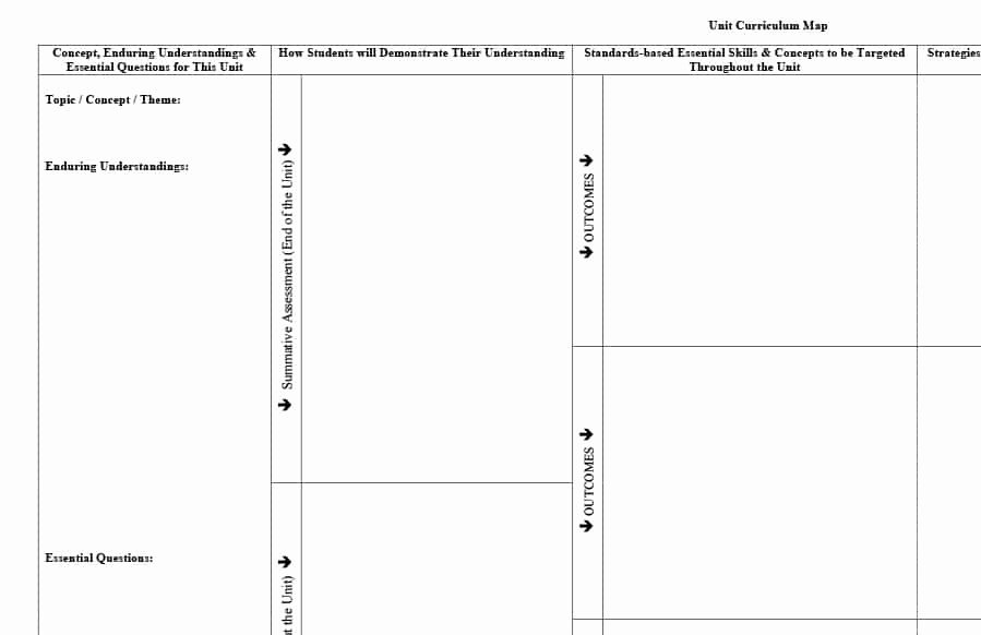 Mopta Lesson Plan Template Lovely Plete and Editable Lesson Plans and Pacing Guides are
