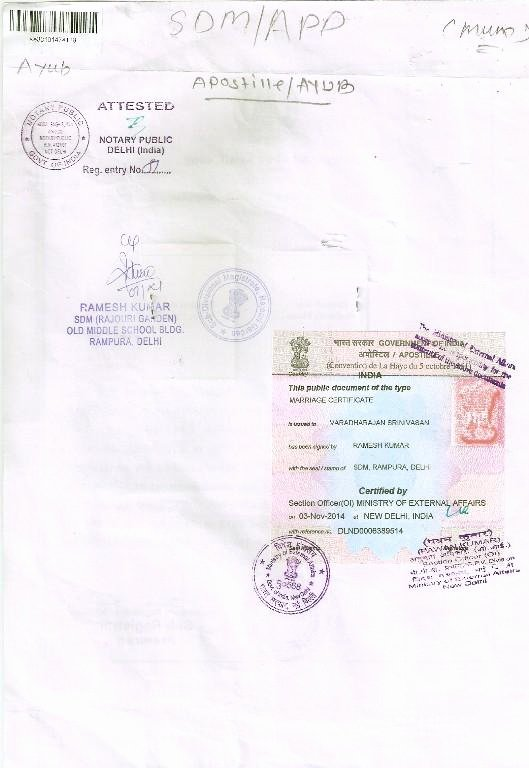 Mumbai Birth Certificate Luxury Marriage Certificate Apostille From Mea attestation Family