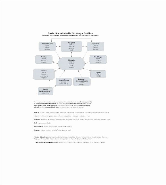 Music Business Plan Template Unique 15 Music Marketing Plan Templates Docs Pdf