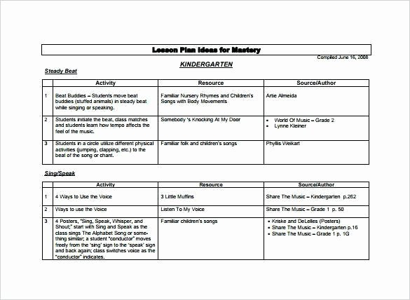 Music Lesson Plan Template Unique Learn Model Lesson Plan Template – Learn Lesson Plan