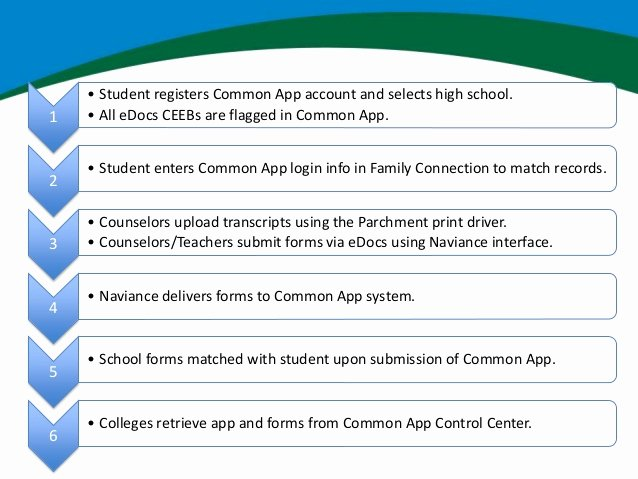 Naviance Letter Of Recommendation Elegant Naviance and the Mon Application Partnering for
