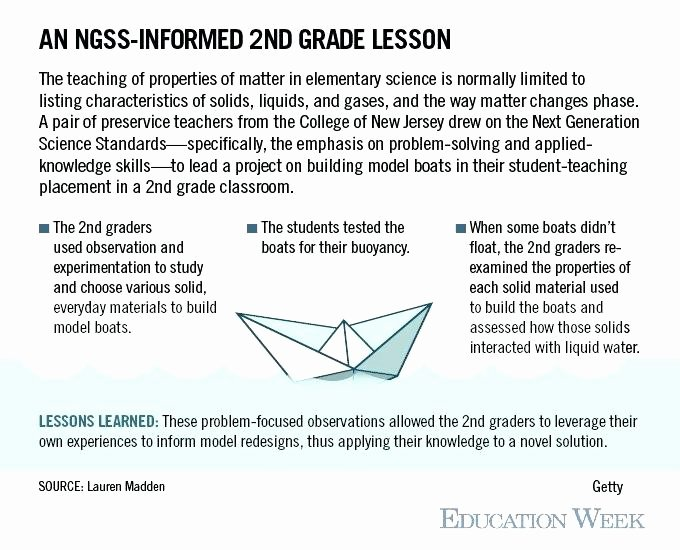 Ngss Lesson Plan Template Elegant Ngss Lesson Plans 5th Grade 5 2 Distribution Water