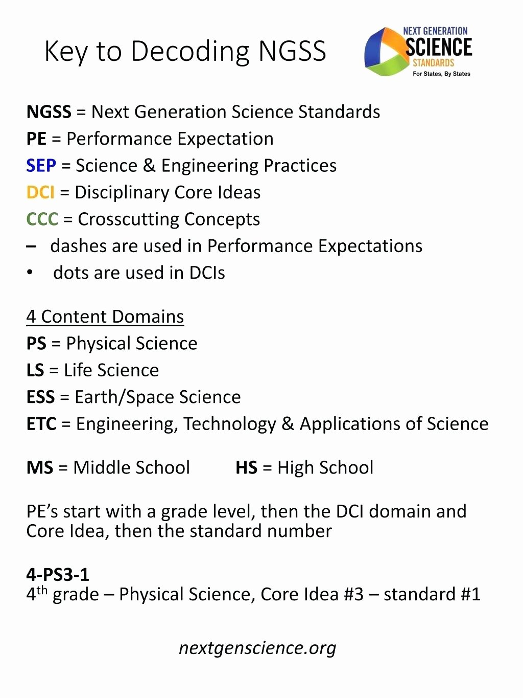 Ngss Lesson Plan Template Lovely Ngss Lesson Plans Middle School – Aplicacionesblackberry