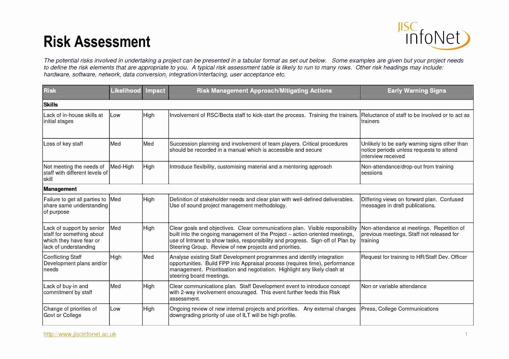 Nist Security assessment Plan Template Elegant Nist 800 171 Poa&m Template Lovely Information Security