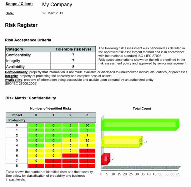 Nist Security assessment Plan Template Unique Nist Risk Management Framework Archives Rmf for Dod It