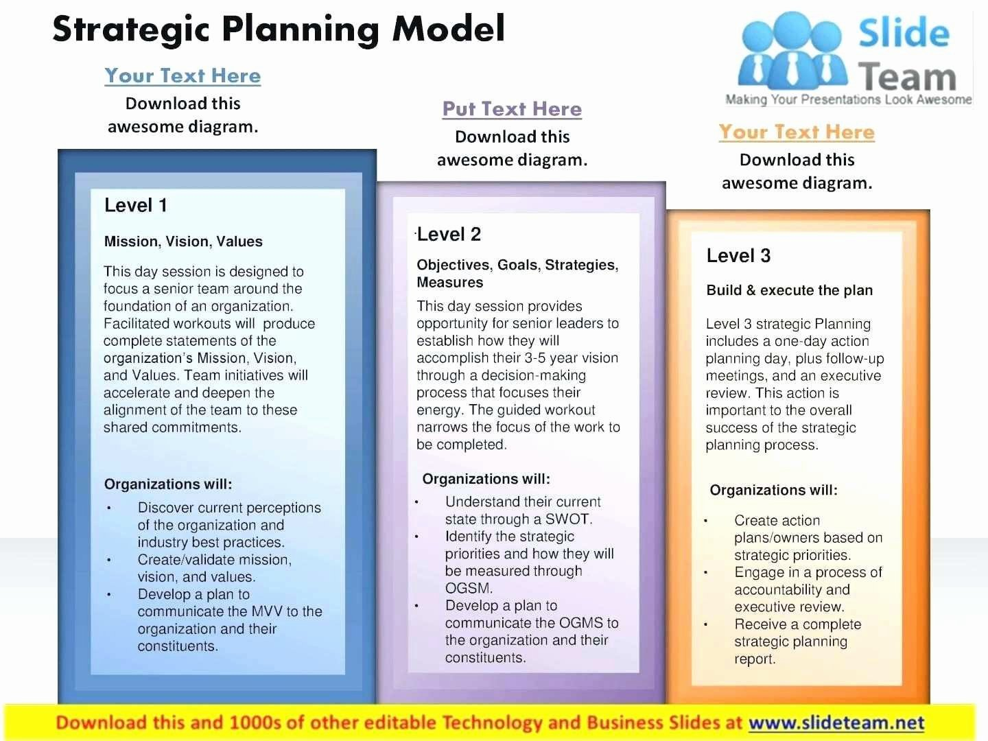 Non Profit Strategic Plan Template Beautiful Beautiful Strategic Plan Template for Nonprofits