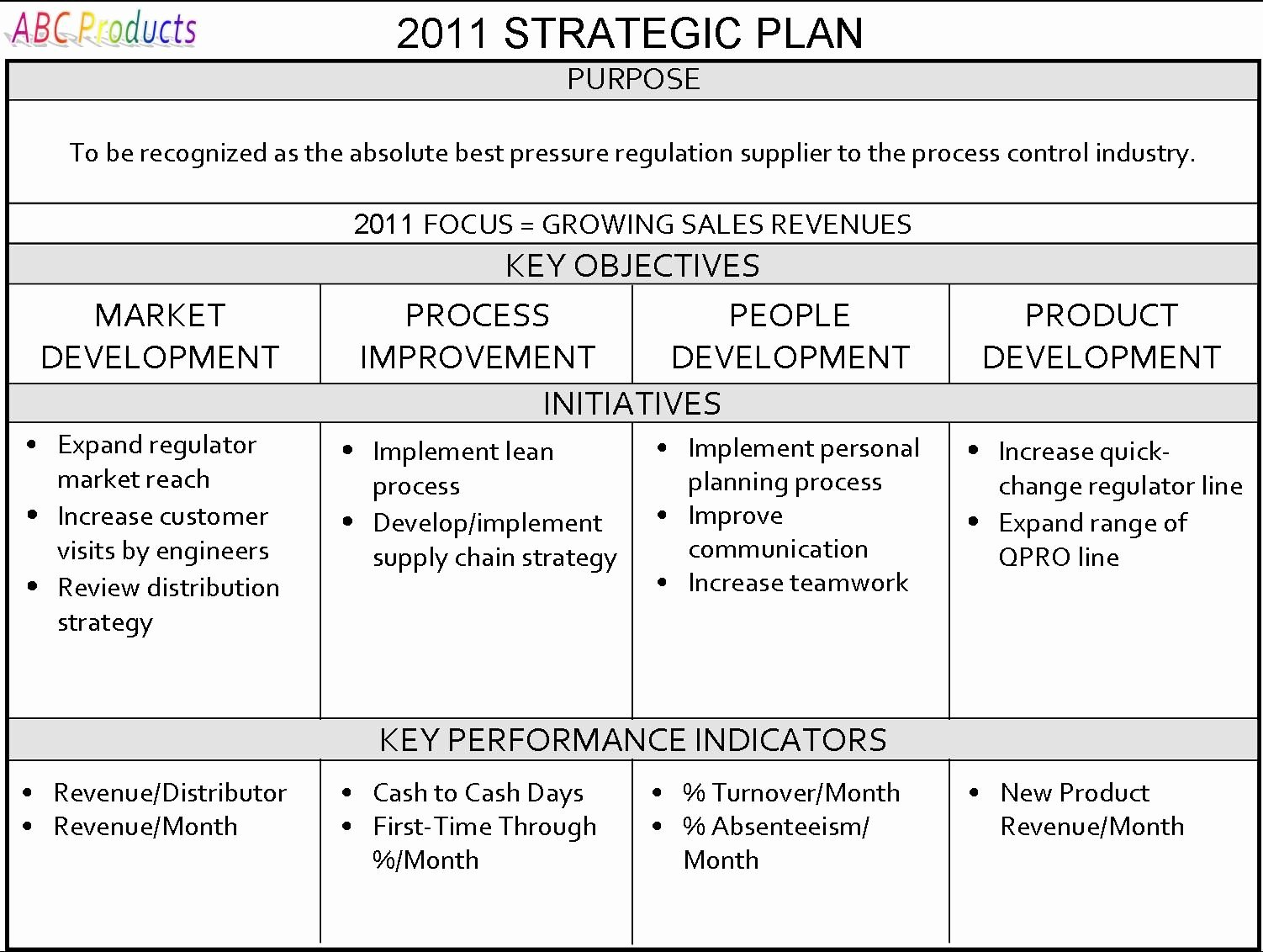 Non Profit Strategic Plan Template Fresh Gregg Stocker E Page Strategic Plan Work