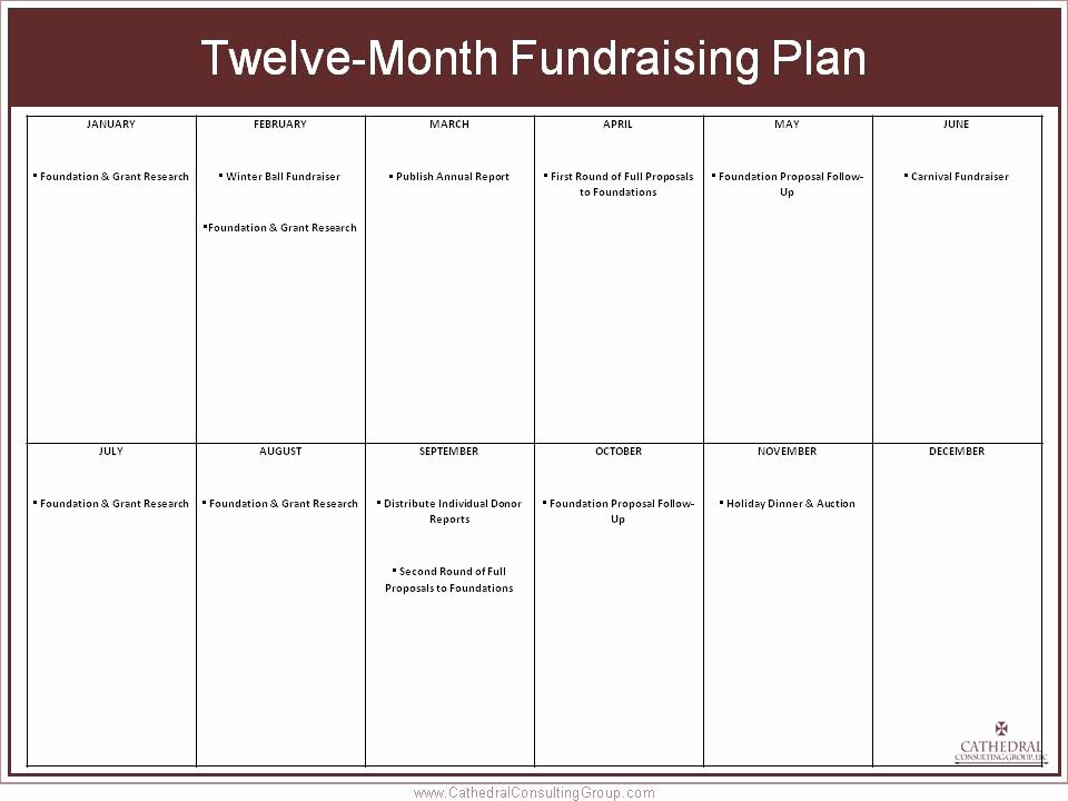 Non Profit Strategic Plan Template Fresh Strategic Plan Template for Nonprofits