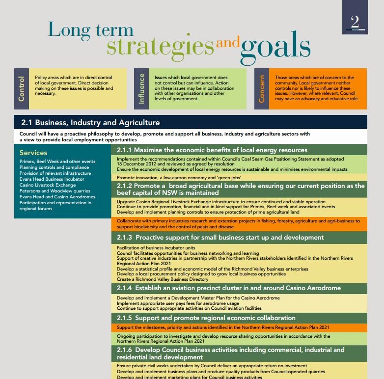 Non Profit Strategic Plan Template Lovely Example Of A Well organized Strategic Plan for A Non