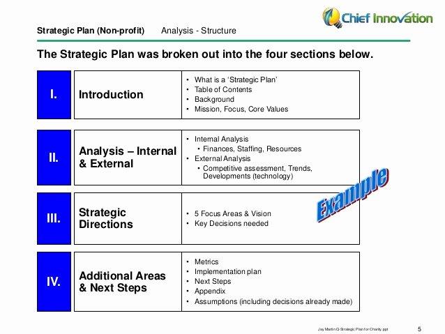 Non Profit Strategic Plan Template New Case Study Strategy Strategic Plan for Charity Non Profit