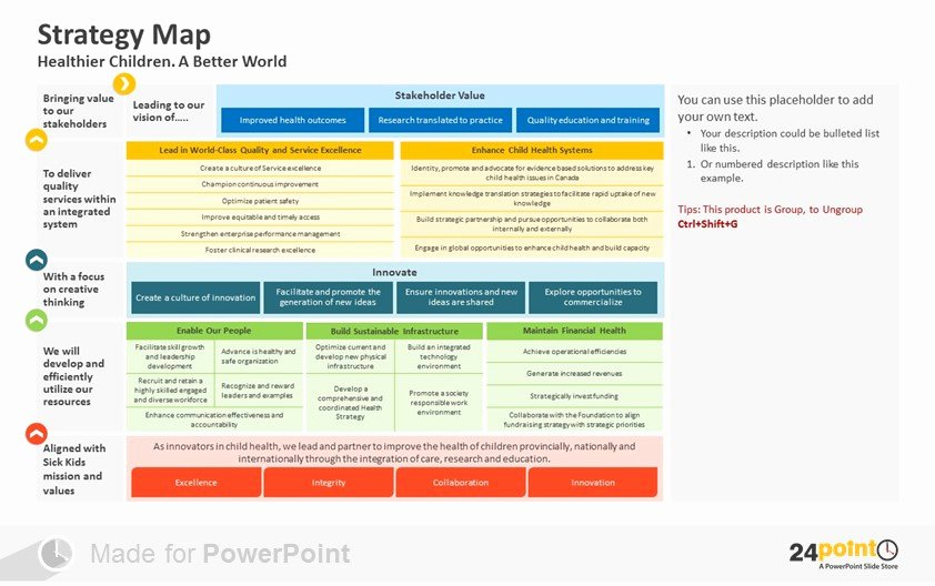Nonprofit Strategic Plan Template Best Of Examples Of How to Visualize Strategy Map In Powerpoint