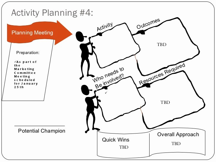 Nonprofit Strategic Plan Template Elegant Non Profit Strategic Planning Session Template