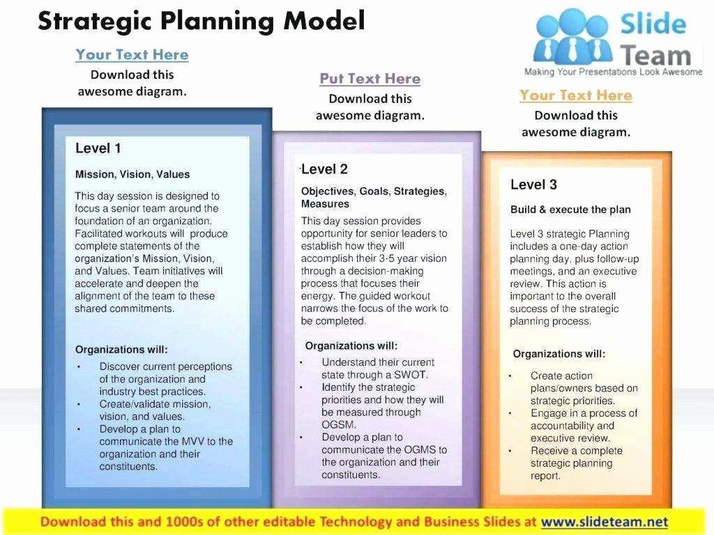 Nonprofit Strategic Plan Template Lovely Inspirational Strategic Planning Template Non Profit