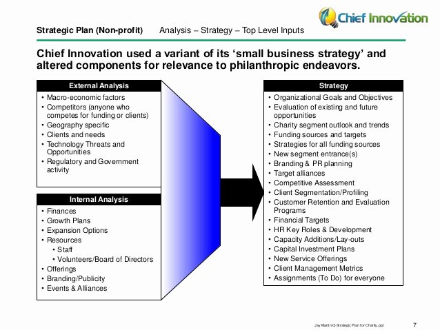 Nonprofit Strategic Plan Template New Case Study Strategy Strategic Plan for Charity Non Profit