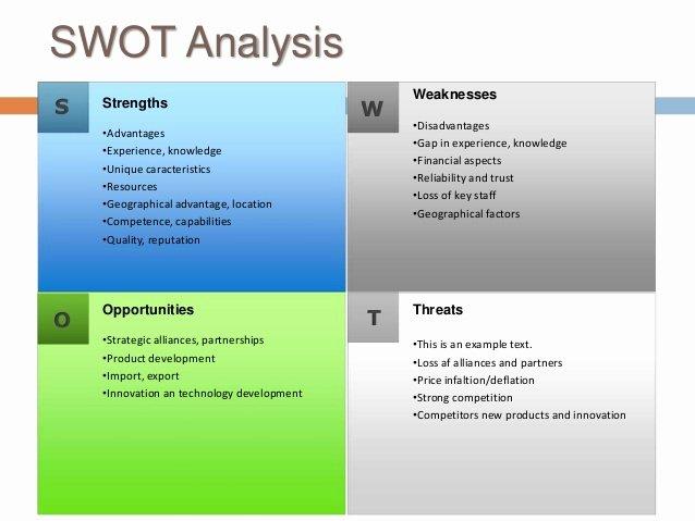 Nonprofit Strategic Plan Template New Strategic Plan Template for Nonprofits