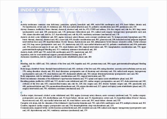 Nursing Care Plan Template Pdf Fresh Download Секреты Дилидона Нотная Грамота Для Самых