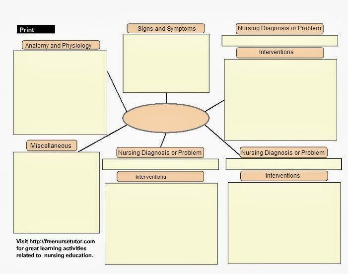 Nursing Concept Map Creator Free Elegant Best 25 Concept Map Nursing Ideas On Pinterest