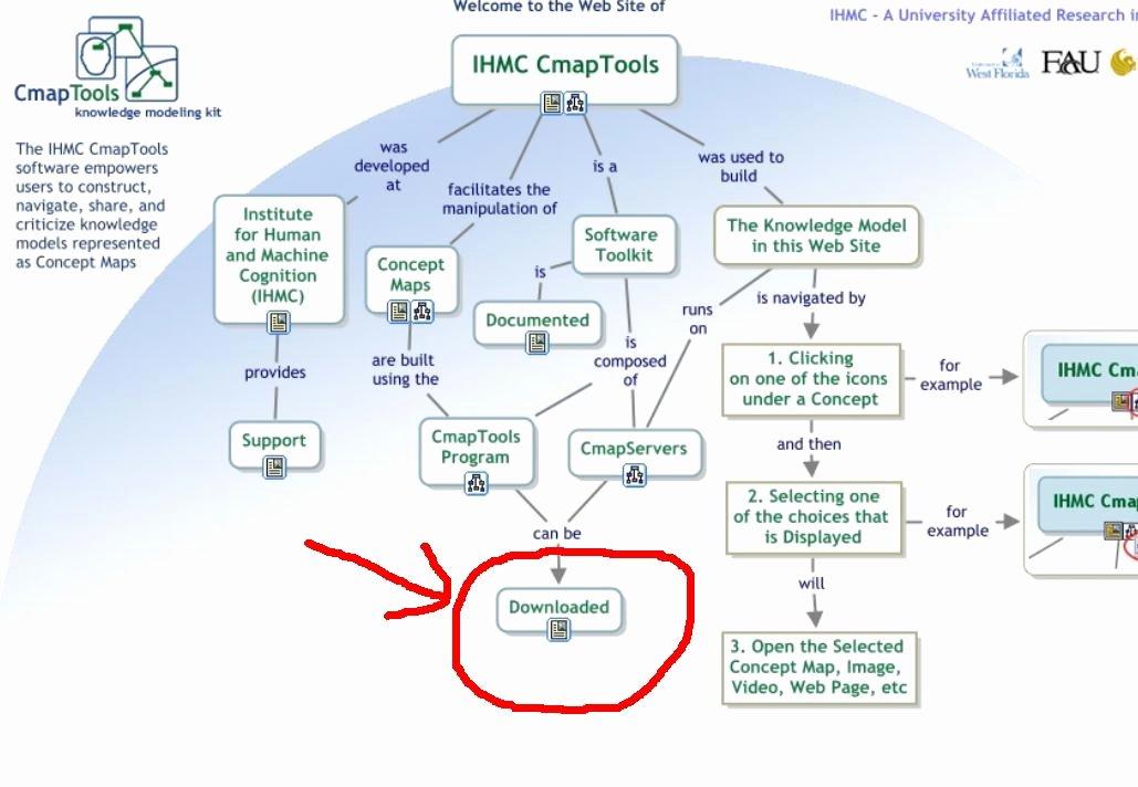Nursing Concept Map Creator Free New Nursing Links