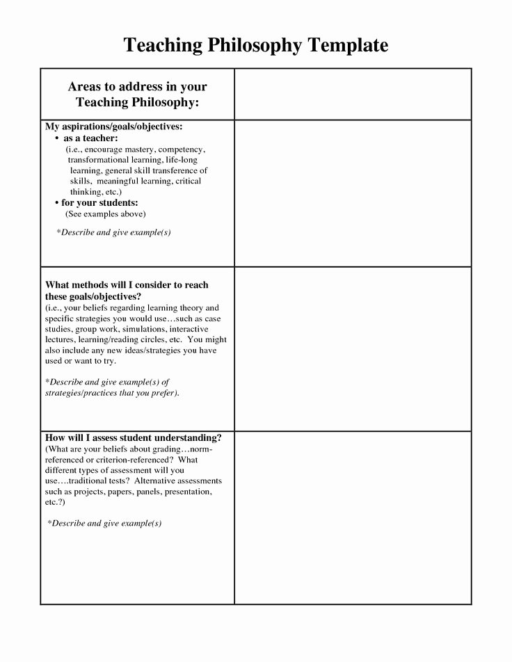 Nursing Education Plan Template Awesome Teaching Philosophy Examples