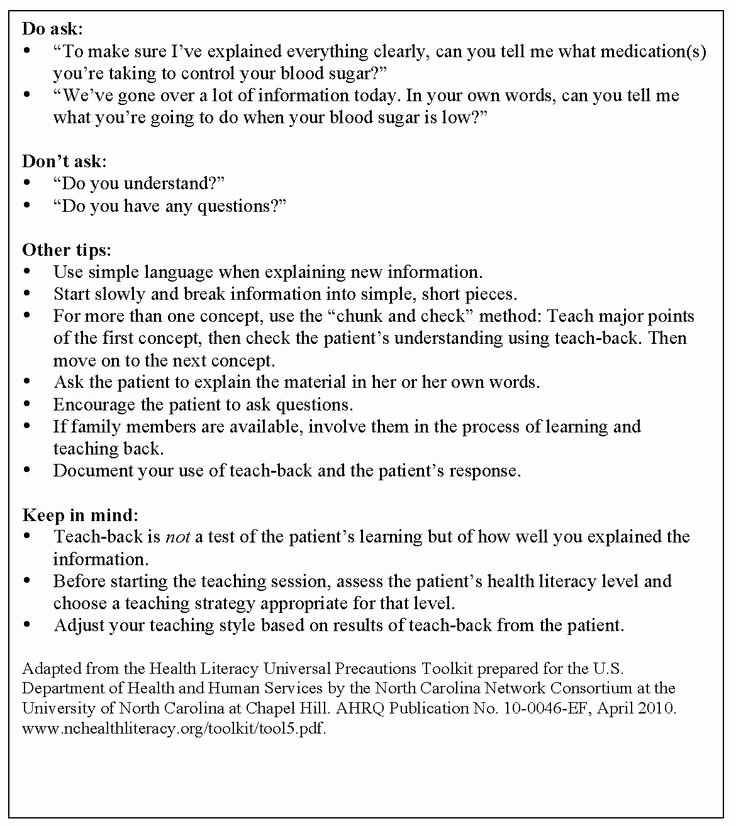 Nursing Education Plan Template Beautiful Patient Education Tips for Developing Nursing Research