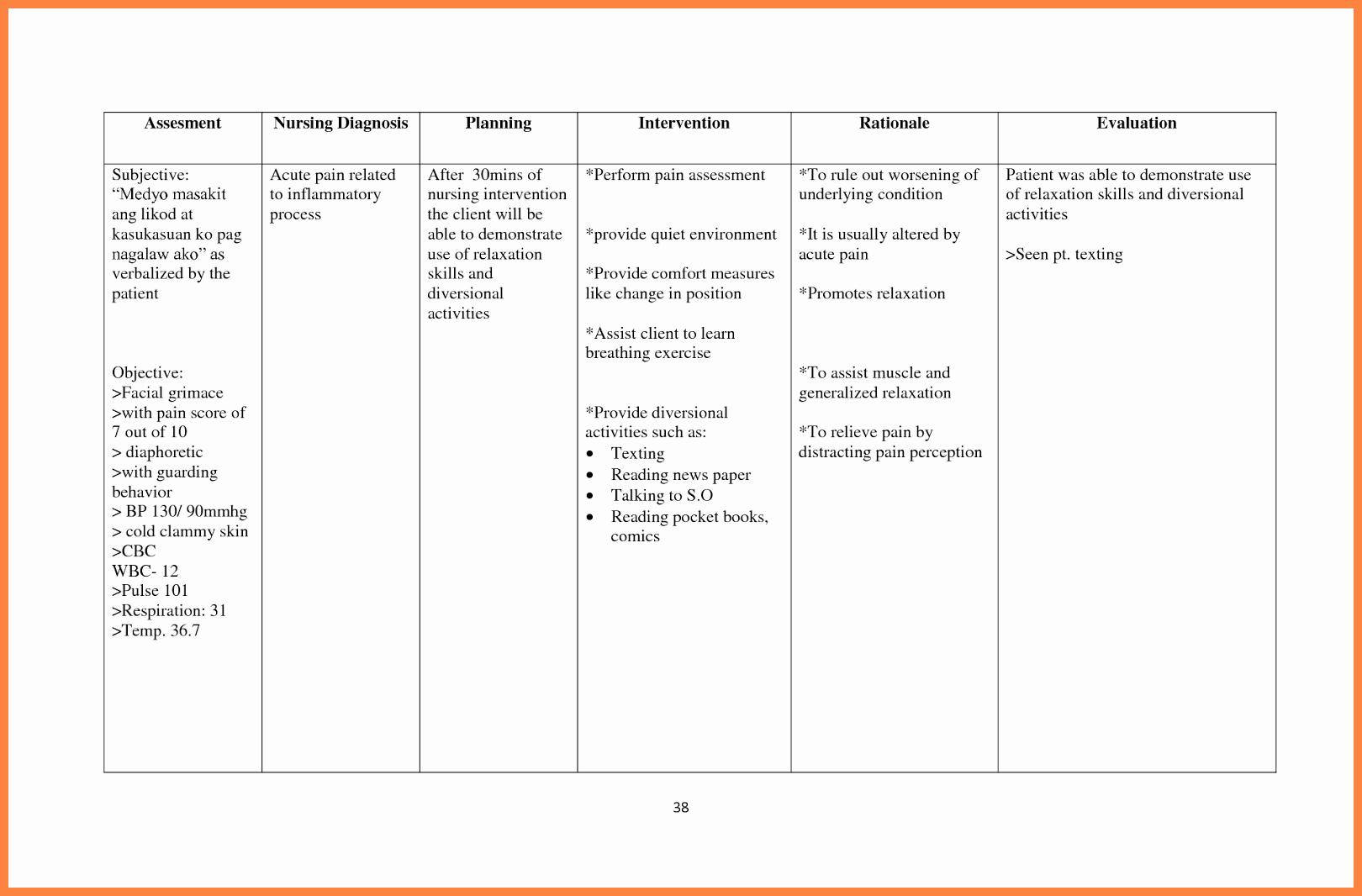 Nursing Education Plan Template Unique 29 Nursing Care Plan format Template