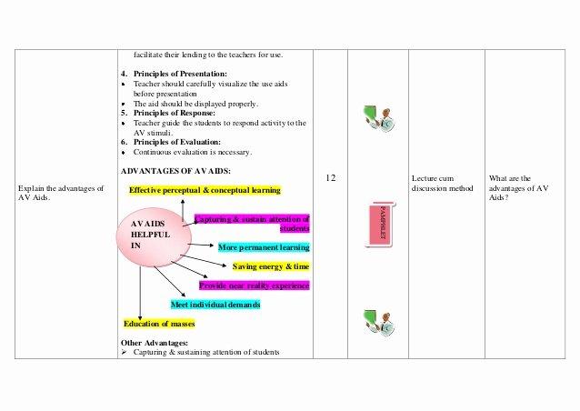 Nursing Education Plan Template Unique Lesson Plan Av Aids Nursing Education