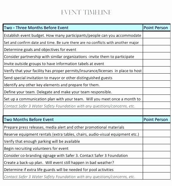 Nursing Staffing Plan Template Elegant Staffing Plan Template Excel Free Model Old Fashioned