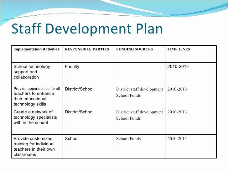 Nursing Staffing Plan Template Lovely Staffing Plan Template