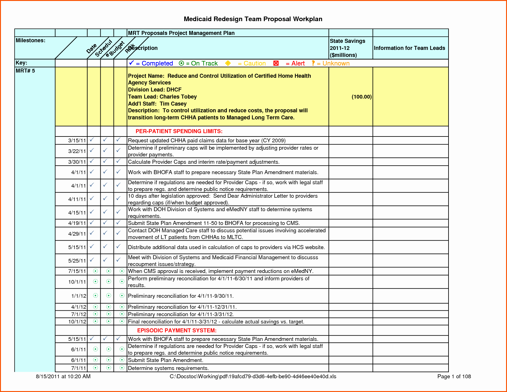 8 work plan template excel