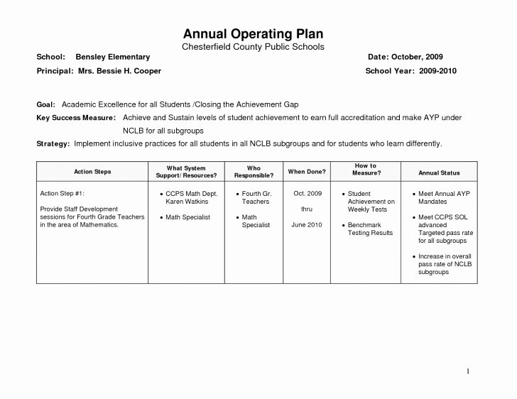 Operation and Maintenance Plan Template Fresh 007 Plan Template Operations Excel Tinypetition