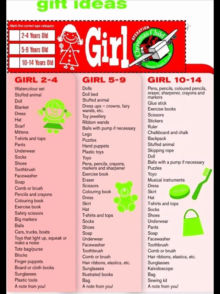 Operation Christmas Child Letter Template Unique 1000 Ideas About Shoebox Crafts On Pinterest