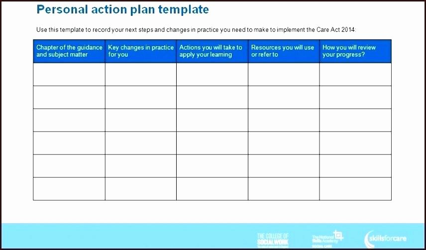 Organizational Change Management Plan Template New Change Management Plan Template Pdf Change Management