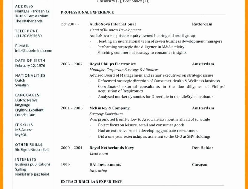 Organizational Development Cover Letter Beautiful Cover Letter International Development – Evel Amurskaya