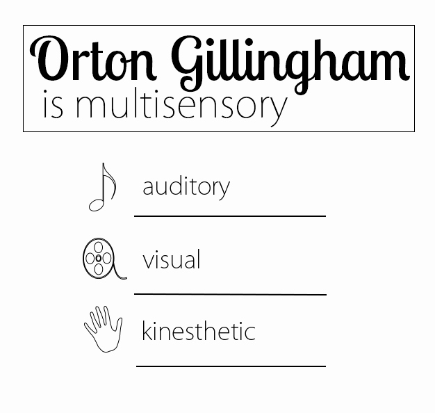 Orton Gillingham Lesson Plan Template Lovely orton Gillingham Lesson Plan Template Free – orton